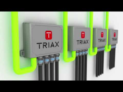 TRIAX - Multi Dwelling solutions