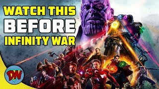 MCU Rewind for Avengers: Infinity War | Explained in Hindi