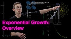 Exponential Growth: Overview