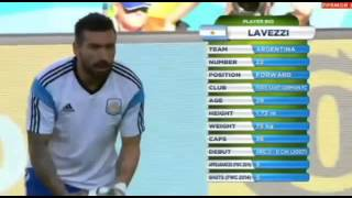 ГЕРМАНиЯ АРГЕНТиНА 2014 ФИНАЛ СМОТРЕТЬ ОНЛАЙН HD7 Футбол ЧМ ВИДЕО ГОЛЫ Обзор Germany vs Argentina(, 2014-07-14T02:57:38.000Z)