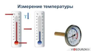 01  Тепловое движение  Температура
