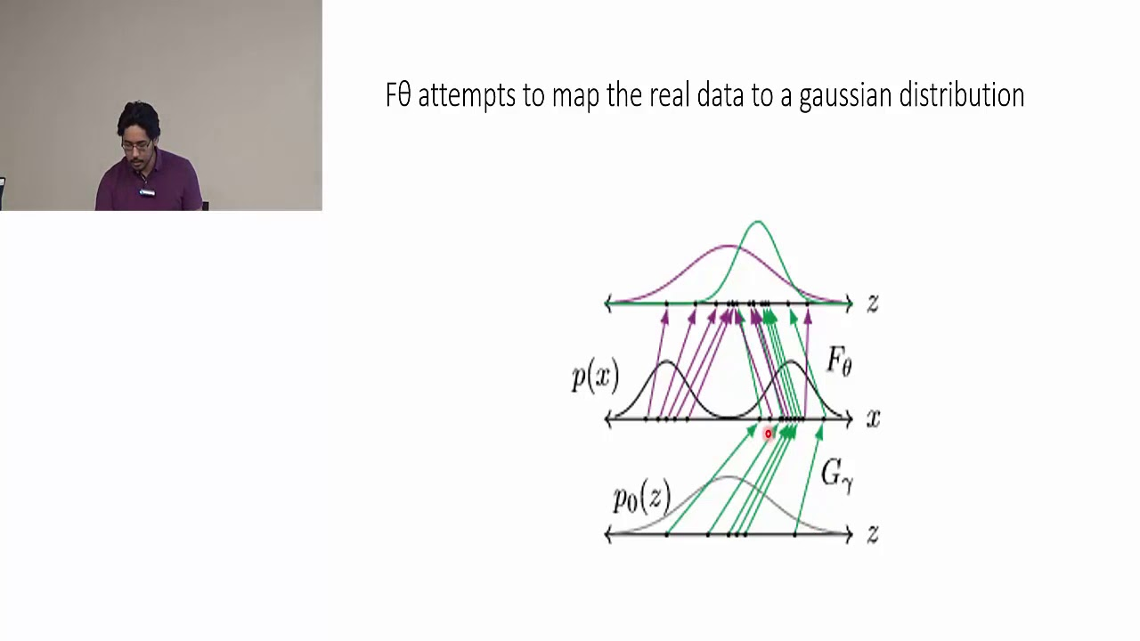 VEEGAN: Reducing Mode Collapse in GANs Using Implicit Variational Learning