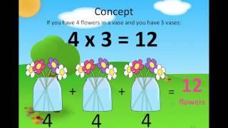 3rd Grade Multiplication Lesson