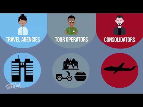 Understanding The Roles Of Tour Operators, Travel Agents & Flight Consolidators