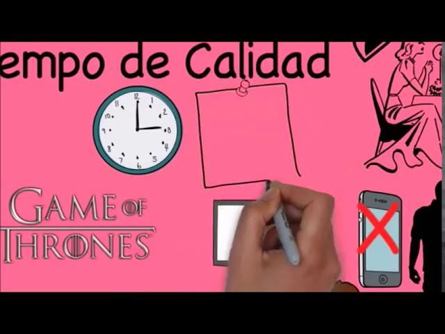 # Lenguajes del Amor - Tiempo de Calidad!!!