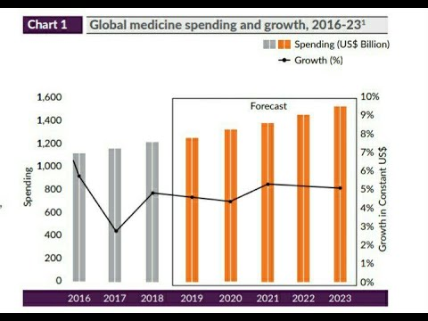 Pharmaceutical Industry in India   API ( Active Ingredients ) Sector