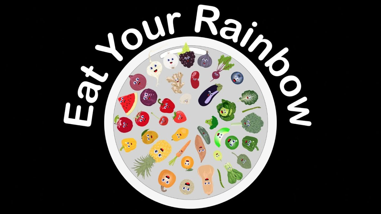Fruits and veggies for kids vegetable and fruit song eat your rainbow