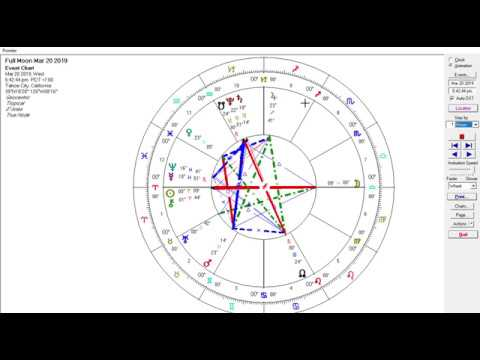 march 26 equinox astrology