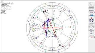 Equinox Libra Full Moon - Astrology March 20 - March 26 2019 thumbnail