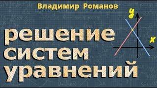 ГРАФИЧЕСКИЙ СПОСОБ РЕШЕНИЯ СИСТЕМ УРАВНЕНИЙ 7 класс