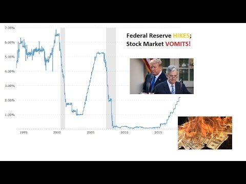 federal-reserve-hikes;-stock-market-vomits!