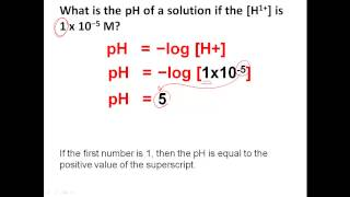 Calculating the pH of Acids, Acids & Bases Tutorial