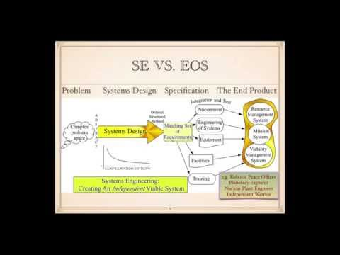 Systems Engineering Vs. Engineering of Systems