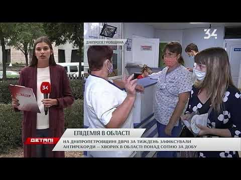 34 телеканал: На Дніпропетровщині двічі за тиждень зафіксували антирекорди захворюваності COVID-19