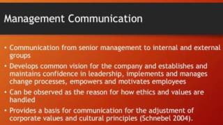 Ethics And Law In Business Communication