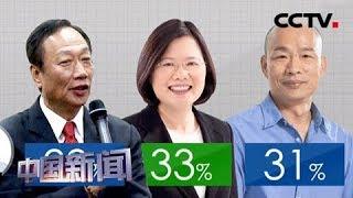 [中国新闻] TVBS最新民调:韩国瑜支持度下滑6个百分点 | CCTV中文国际
