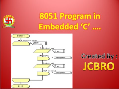 writing a Simple 8051 program in Embedded 'C' in KEIL