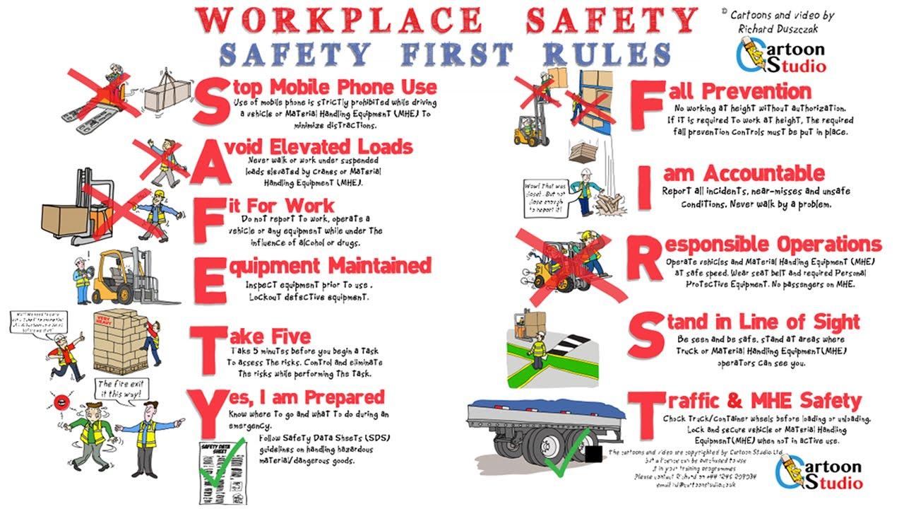 Workplace Safety Whiteboard Animation Health And Safety
