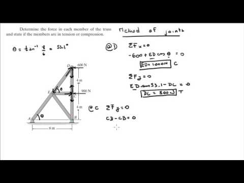 Determine the force in each member of the truss