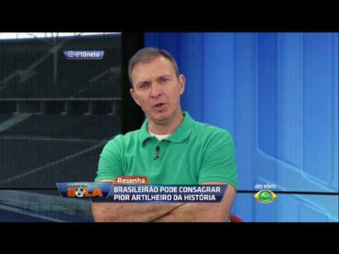 Velloso Sobre Saldo De Gols De Artilheiros Do Brasileirão: É Pouco