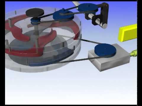 Road Power Generator