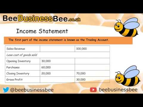 Financial Accounts - Income Statements Explained (Level 3)