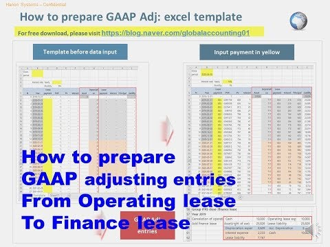 Finance Lease Accounting
