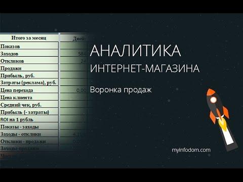 Как заполнить воронку продаж. Аналитика интернет магазина. Яндекс метрика и воронка продаж 5 0