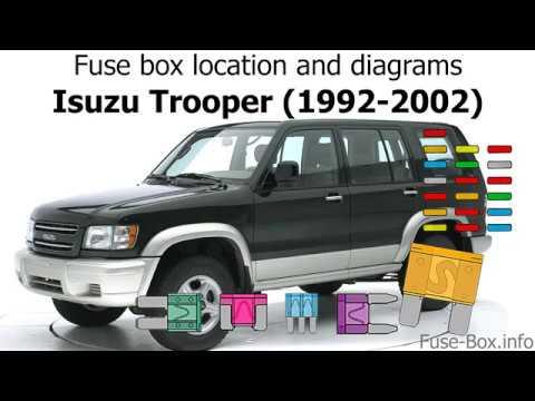 Fuse box location and diagrams: Isuzu Trooper (1992-2002)