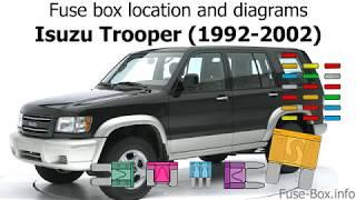 Fuse Box Location And Diagrams Isuzu Trooper 1992 2002 Youtube