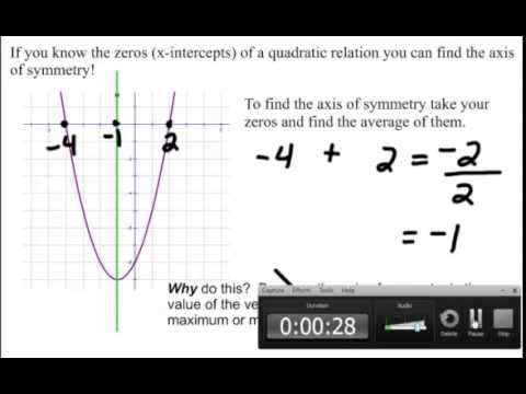 Symmetry problem solving