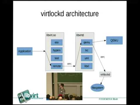 [FOSDEM 2014] New Developments and Advanced Features in the Libvirt Management API