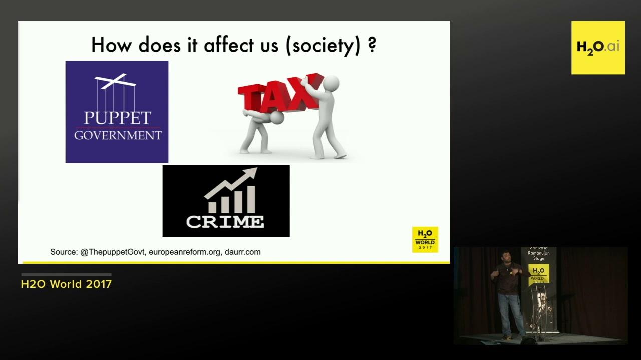 Anti-Money Laundering - Ashrith Barthur, Security Scientist, H2O.ai