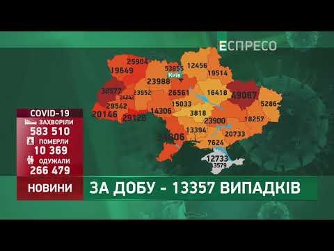 Коронавирус в Украине: статистика за 19 ноября