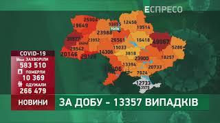 Коронавірус в Украі ні статистика за 19 листопада