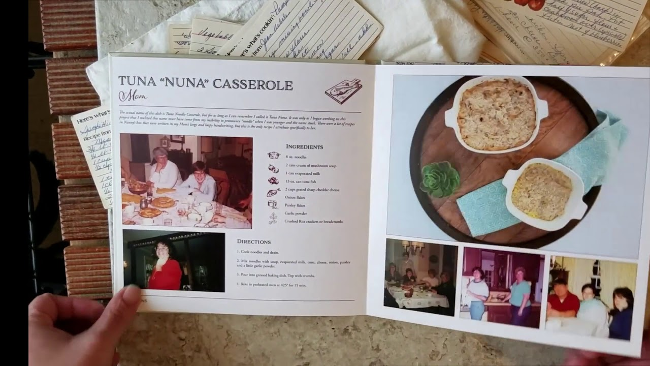 Cookbook Layout Template from i.ytimg.com