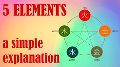 Wu Xing (5 elements) - a basic explanation