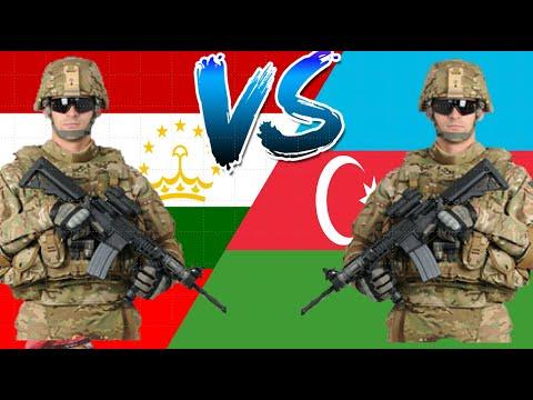 Таджикистан и Азербайджан / Сравнение Армии и Вооруженные силы