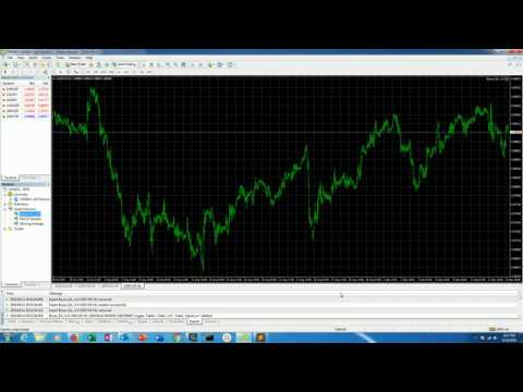 Checklist To Run Forex Signal With Mt4 Ea Python And Ms Outlook