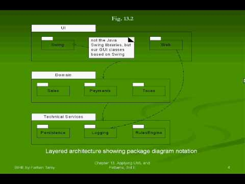 Logical Architecture And Uml Package Diagrams In Farsi Youtube