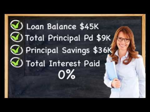 Public Service Loan Forgiveness, a Student Loan Consolidation Program