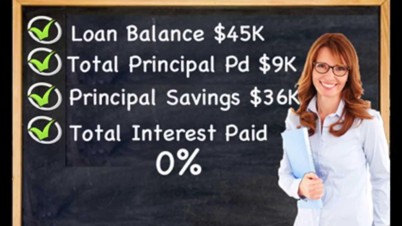 Thesis student loan repayment - Masters essay ghostwriter websites ca