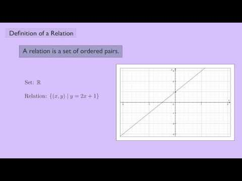 (Abstract Algebra 1) Definition of a Relation