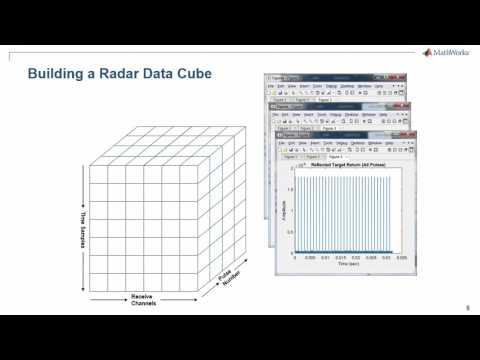 Building a Radar Data Cube with MATLAB and Phased Array System Toolbox