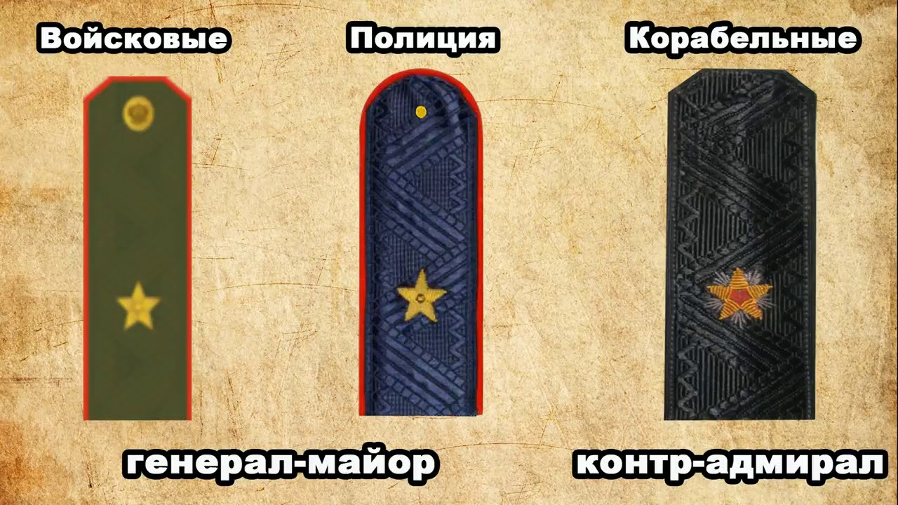 Погоны и звания армии, полиции, военно-морского флота Российской Федерации