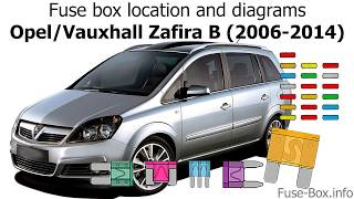 [TVPR_3874]  Fuse box location and diagrams: Opel / Vauxhall Zafira B (2006-2014) -  YouTube | Vaxuhall Zafira B 2005 2015 Fuse Box Diagram Engine Schematic |  | YouTube