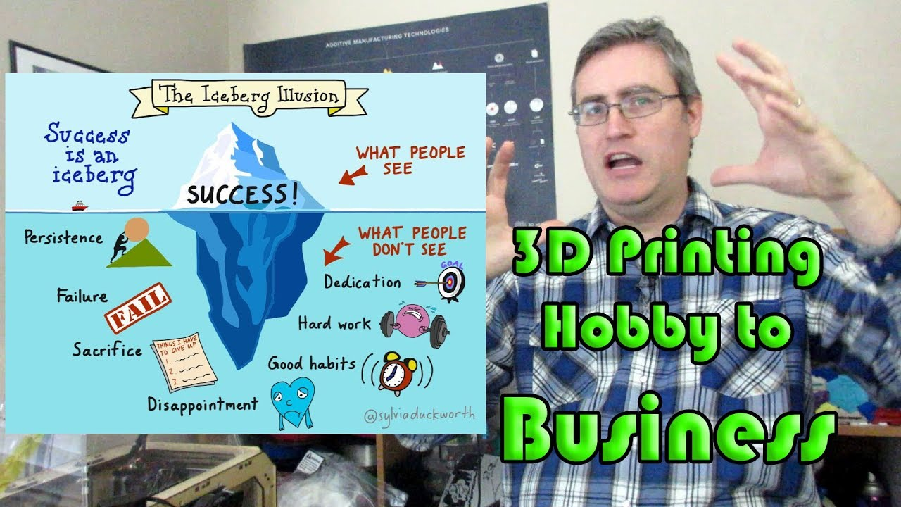 How to make $1000 a month with 3D printing