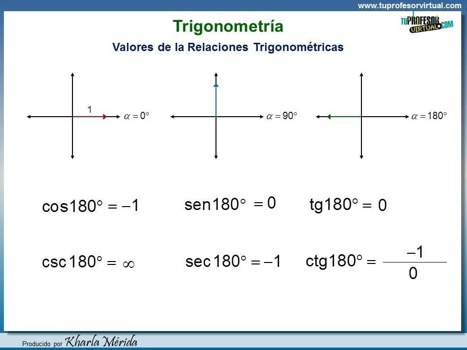 Trigonometria Para Los Angulos 0 90 180 Y 270 Parte Ii Youtube