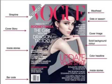 How To Design A Magazine Cover - YouTube