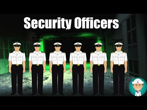 What Are The Duties Of Ship, Company, And Port Officer